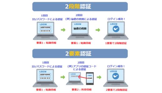 2段階認証と2要素認証の違い~ドコモ口座不正利用で注目された認証方法~