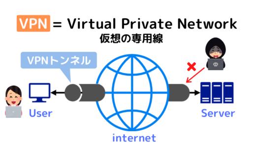 VPNとは専用のネットワーク/VPNの意味をわかりやすく解説