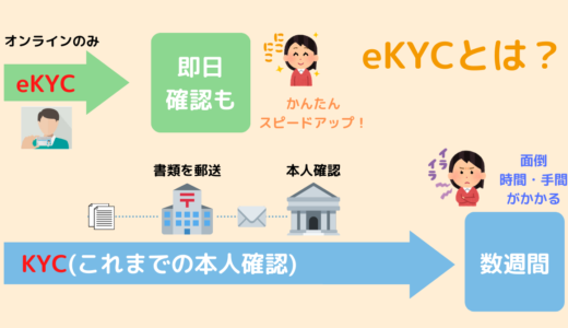 eKYC(オンラインのみの本人確認)とは?~ドコモ不正利用問題で注目される仕組み~